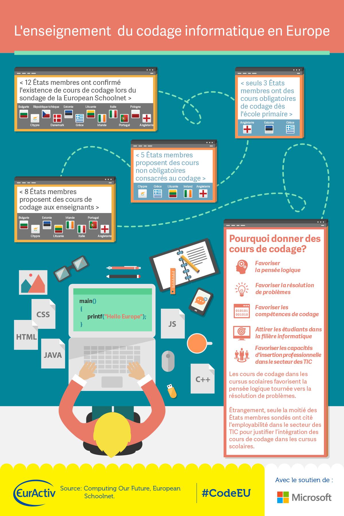 infographie les cours de codage en europe � euractivfr
